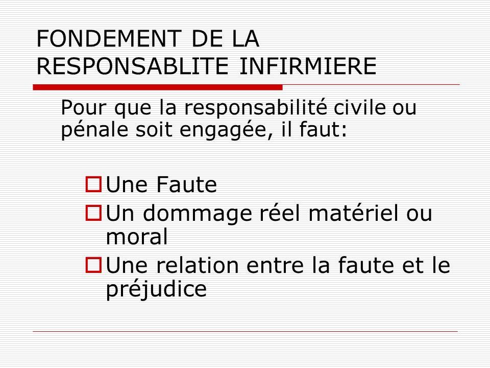 FONDEMENT DE LA RESPONSABLITE INFIRMIERE Pour que la responsabilité civile ou pénale soit engagée, il faut: Une Faute Un dommage réel matériel ou mora
