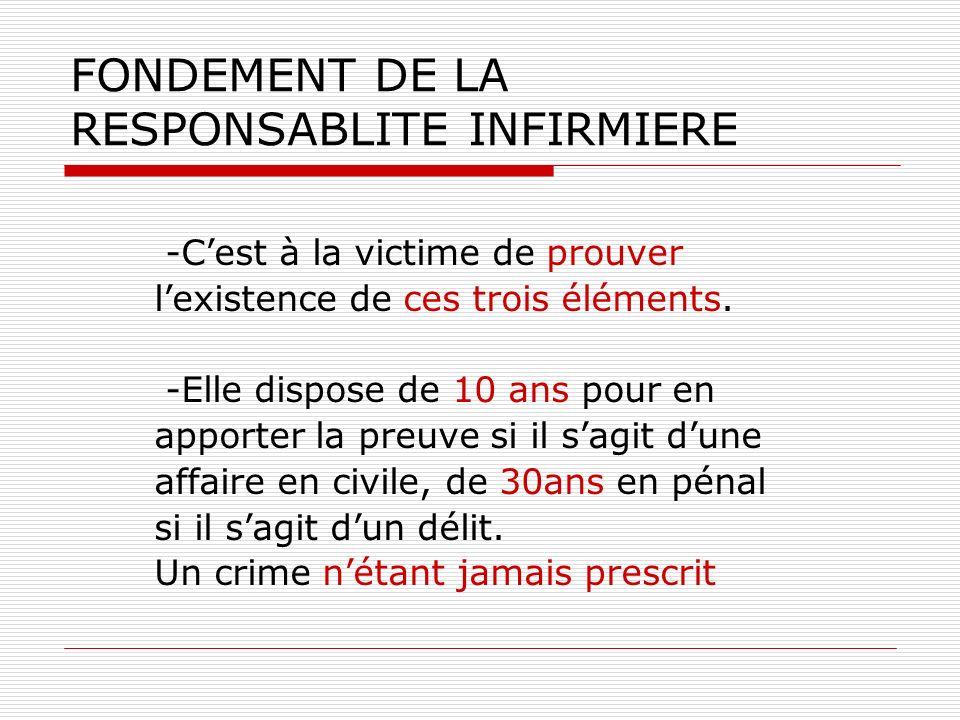 FONDEMENT DE LA RESPONSABLITE INFIRMIERE -Cest à la victime de prouver lexistence de ces trois éléments. -Elle dispose de 10 ans pour en apporter la p