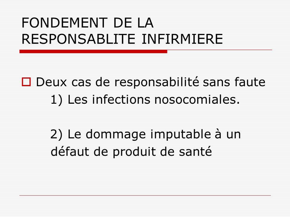 FONDEMENT DE LA RESPONSABLITE INFIRMIERE Deux cas de responsabilité sans faute 1) Les infections nosocomiales. 2) Le dommage imputable à un défaut de