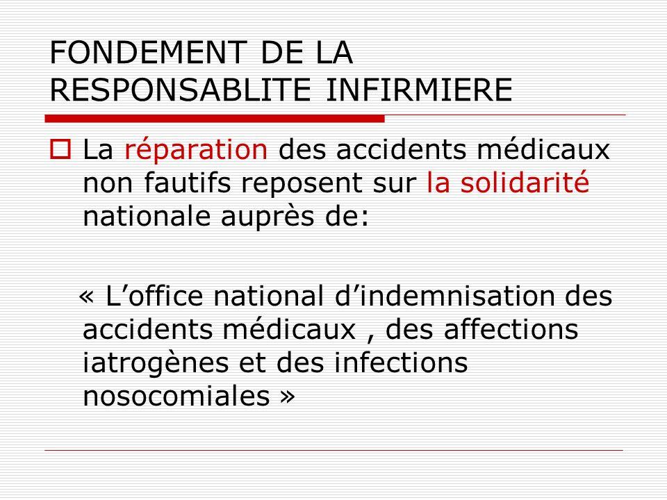 FONDEMENT DE LA RESPONSABLITE INFIRMIERE La réparation des accidents médicaux non fautifs reposent sur la solidarité nationale auprès de: « Loffice na