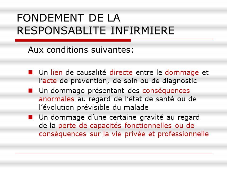 FONDEMENT DE LA RESPONSABLITE INFIRMIERE Aux conditions suivantes: Un lien de causalité directe entre le dommage et lacte de prévention, de soin ou de
