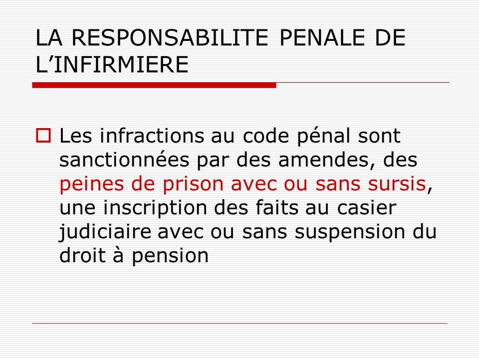 LA RESPONSABILITE PENALE DE LINFIRMIERE Les infractions au code pénal sont sanctionnées par des amendes, des peines de prison avec ou sans sursis, une