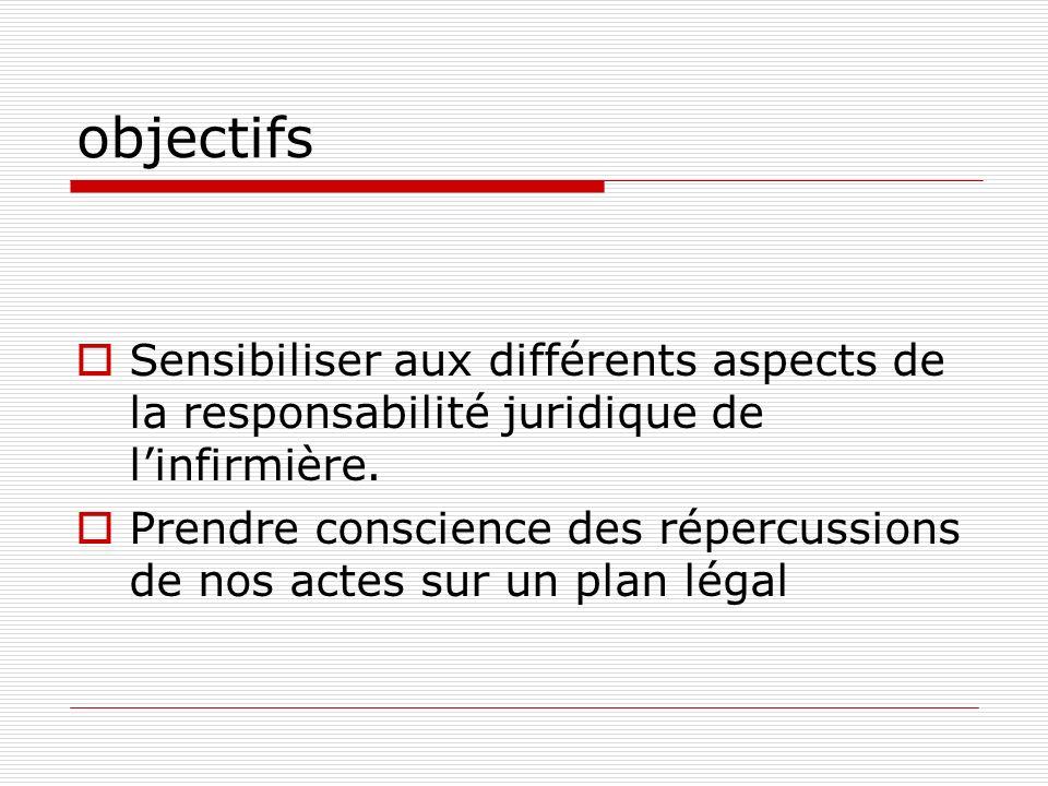 objectifs Sensibiliser aux différents aspects de la responsabilité juridique de linfirmière. Prendre conscience des répercussions de nos actes sur un