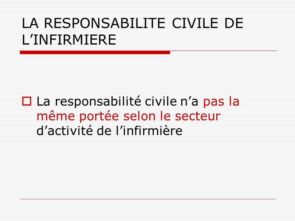 LA RESPONSABILITE CIVILE DE LINFIRMIERE La responsabilité civile na pas la même portée selon le secteur dactivité de linfirmière