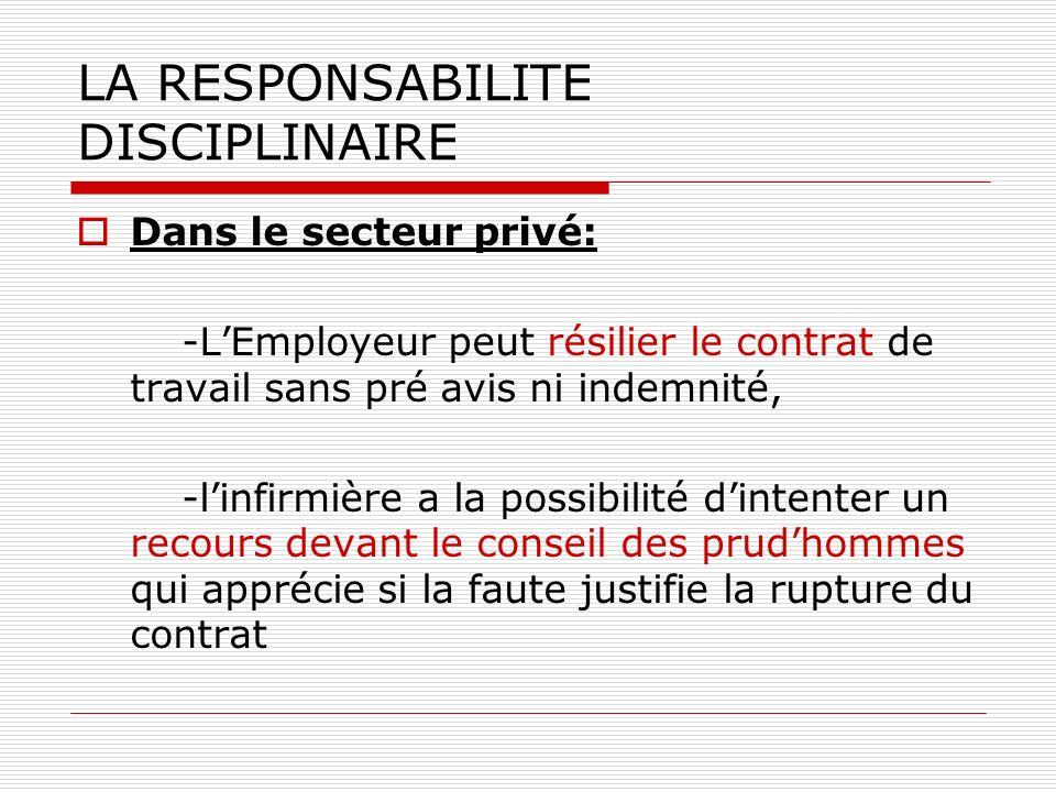 LA RESPONSABILITE DISCIPLINAIRE Dans le secteur privé: -LEmployeur peut résilier le contrat de travail sans pré avis ni indemnité, -linfirmière a la p