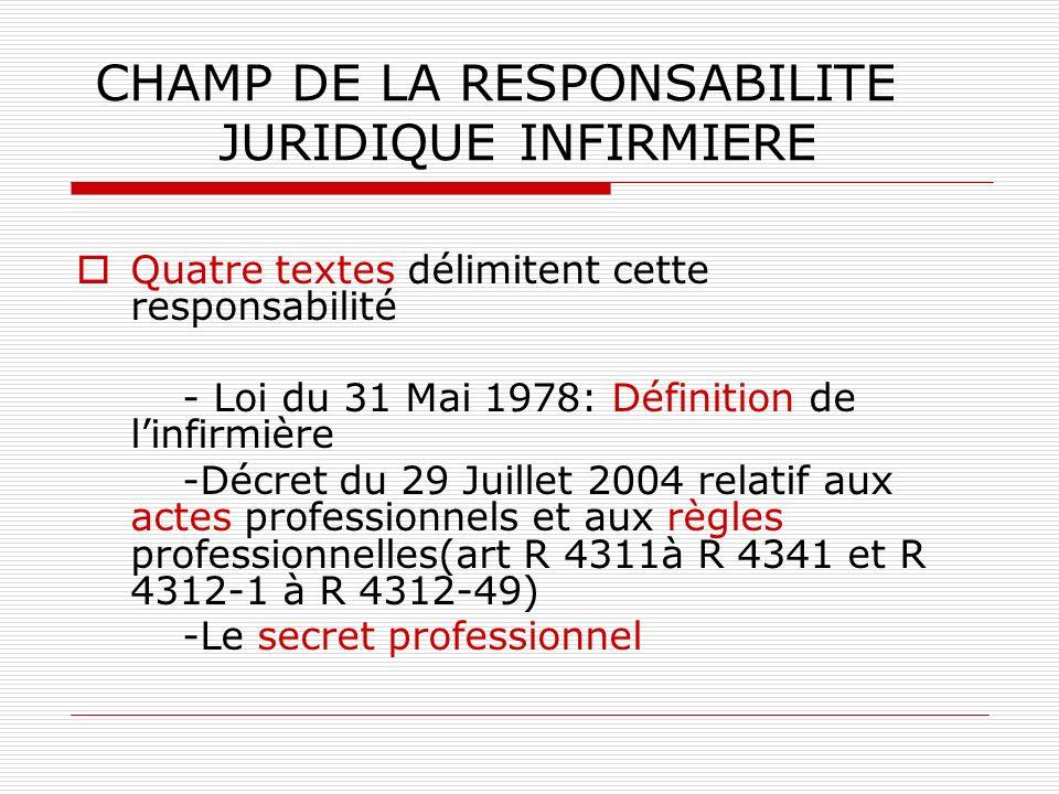 CHAMP DE LA RESPONSABILITE JURIDIQUE INFIRMIERE Quatre textes délimitent cette responsabilité - Loi du 31 Mai 1978: Définition de linfirmière -Décret