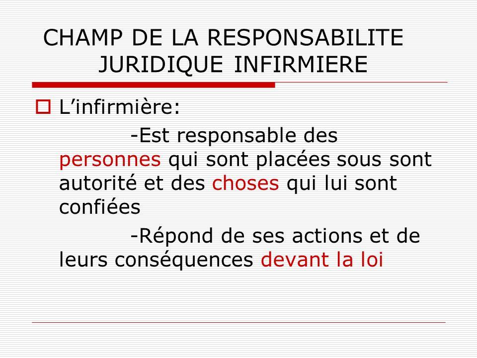 CHAMP DE LA RESPONSABILITE JURIDIQUE INFIRMIERE Cette responsabilité est sanctionnée sur un plan juridique de deux façons: -Civile -Pénale Et sur un plan professionnel par le conseil de lordre