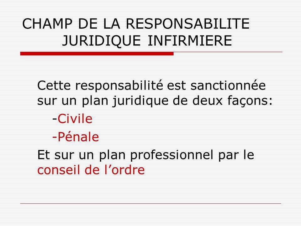 CHAMP DE LA RESPONSABILITE JURIDIQUE INFIRMIERE Cette responsabilité est sanctionnée sur un plan juridique de deux façons: -Civile -Pénale Et sur un p