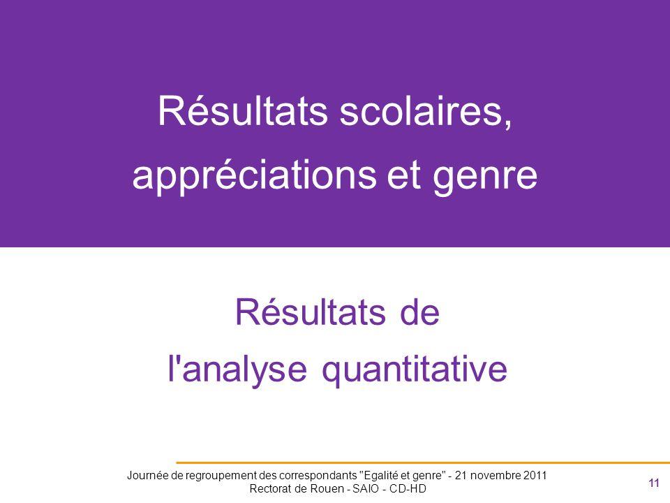 11 Journée de regroupement des correspondants Egalité et genre - 21 novembre 2011 Rectorat de Rouen - SAIO - CD-HD Résultats scolaires, appréciations et genre Résultats de l analyse quantitative