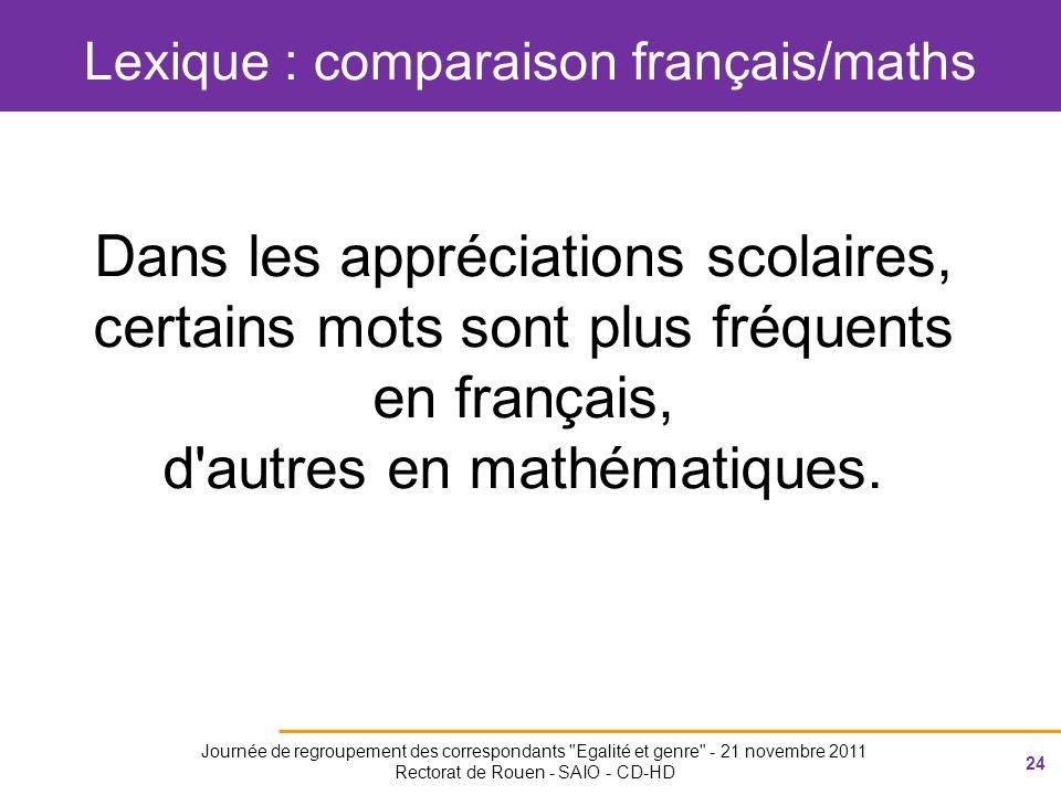 24 Journée de regroupement des correspondants Egalité et genre - 21 novembre 2011 Rectorat de Rouen - SAIO - CD-HD Lexique : comparaison français/maths Dans les appréciations scolaires, certains mots sont plus fréquents en français, d autres en mathématiques.