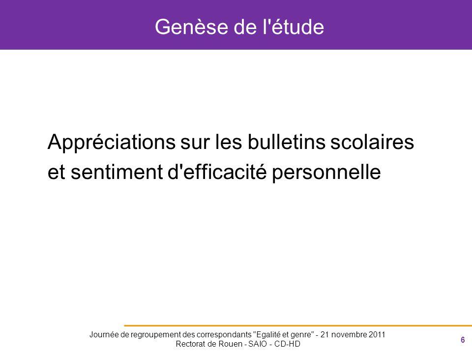 37 Journée de regroupement des correspondants Egalité et genre - 21 novembre 2011 Rectorat de Rouen - SAIO - CD-HD Mathématiques Français Femmes professeuresHommes professeurs ---------------------------------- Attitude 9% Niveau 7% Bravo 6%