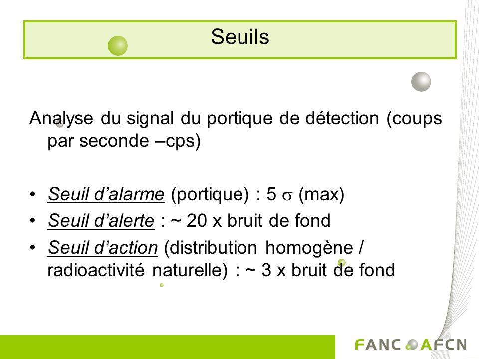 Analyse du signal du portique de détection (coups par seconde –cps) Seuil dalarme (portique) : 5 (max) Seuil dalerte : ~ 20 x bruit de fond Seuil daction (distribution homogène / radioactivité naturelle) : ~ 3 x bruit de fond Seuils