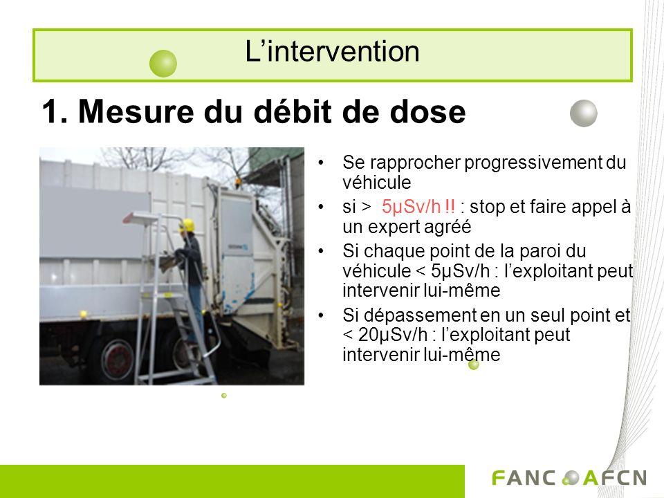 1. Mesure du débit de dose Se rapprocher progressivement du véhicule si > 5µSv/h !.