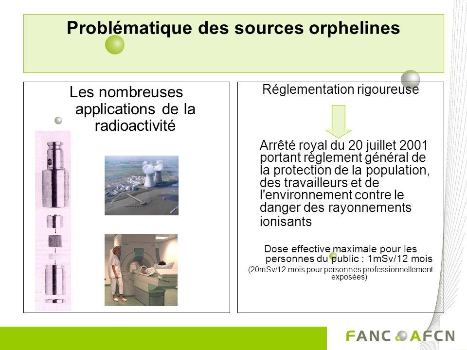 Problématique des sources orphelines Les nombreuses applications de la radioactivité Réglementation rigoureuse Arrêté royal du 20 juillet 2001 portant