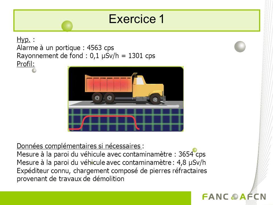 Exercice 1 Hyp. : Alarme à un portique : 4563 cps Rayonnement de fond : 0,1 μSv/h = 1301 cps Profil: Données complémentaires si nécessaires : Mesure à