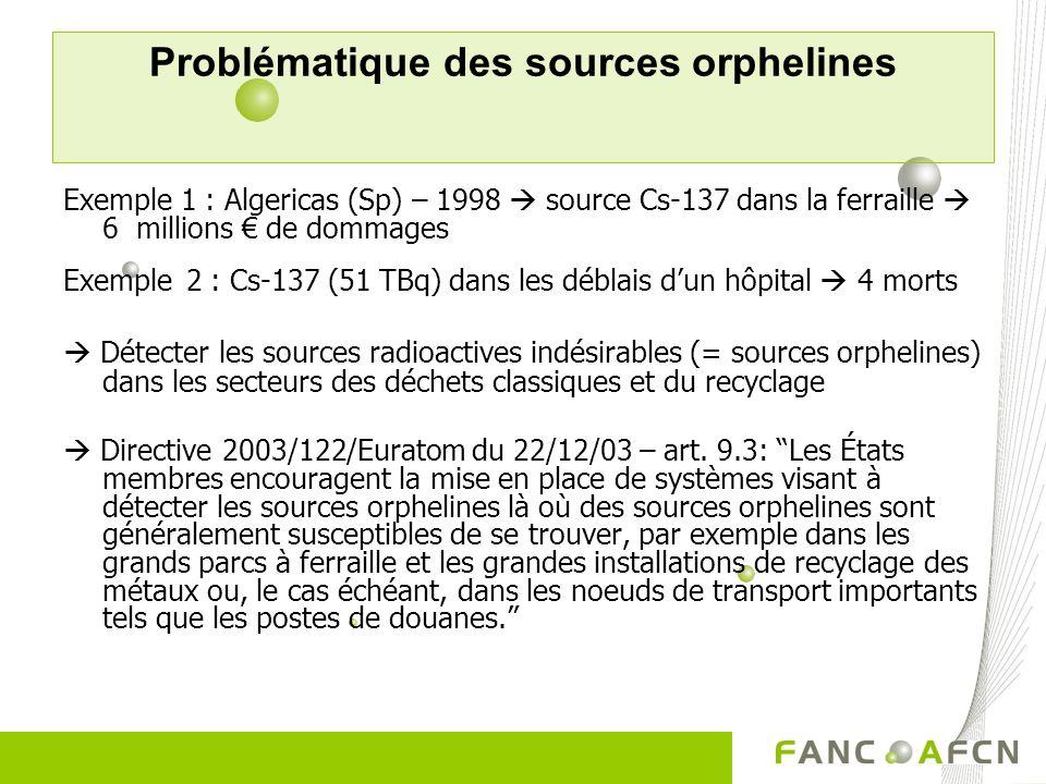 Problématique des sources orphelines Exemple 1 : Algericas (Sp) – 1998 source Cs-137 dans la ferraille 6 millions de dommages Exemple 2 : Cs-137 (51 TBq) dans les déblais dun hôpital 4 morts Détecter les sources radioactives indésirables (= sources orphelines) dans les secteurs des déchets classiques et du recyclage Directive 2003/122/Euratom du 22/12/03 – art.