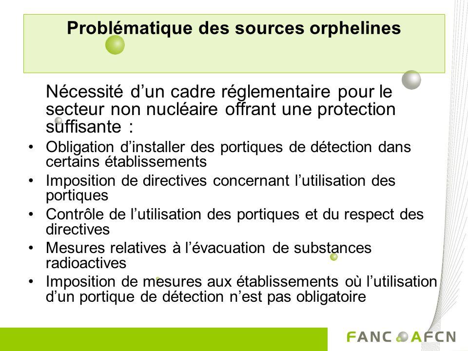 Problématique des sources orphelines Nécessité dun cadre réglementaire pour le secteur non nucléaire offrant une protection suffisante : Obligation di