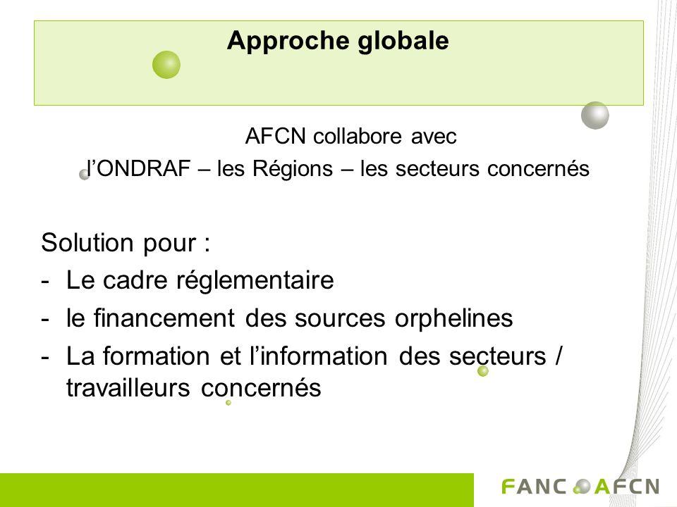 Approche globale AFCN collabore avec lONDRAF – les Régions – les secteurs concernés Solution pour : -Le cadre réglementaire -le financement des sources orphelines -La formation et linformation des secteurs / travailleurs concernés