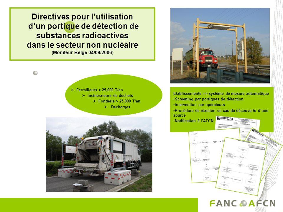 Ferrailleurs > 25,000 T/an Incinérateurs de déchets Fonderie > 25,000 T/an Décharges Etablissements => système de mesure automatique Screening par por