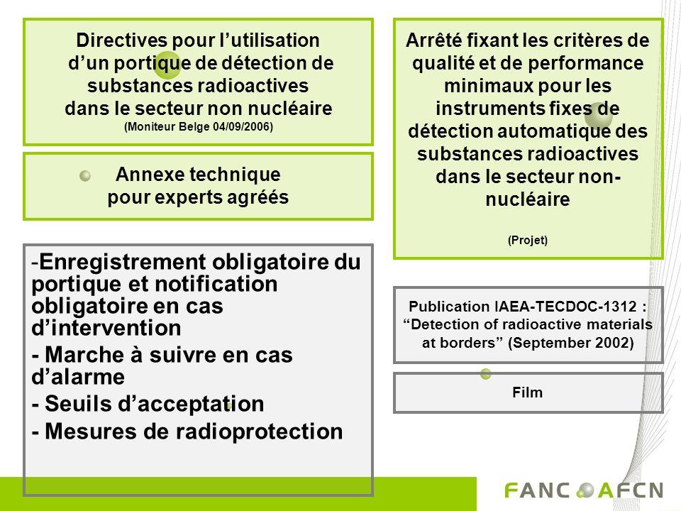 -Enregistrement obligatoire du portique et notification obligatoire en cas dintervention - Marche à suivre en cas dalarme - Seuils dacceptation - Mesures de radioprotection Arrêté fixant les critères de qualité et de performance minimaux pour les instruments fixes de détection automatique des substances radioactives dans le secteur non- nucléaire (Projet) Publication IAEA-TECDOC-1312 : Detection of radioactive materials at borders (September 2002) Directives pour lutilisation dun portique de détection de substances radioactives dans le secteur non nucléaire (Moniteur Belge 04/09/2006) Film Annexe technique pour experts agréés