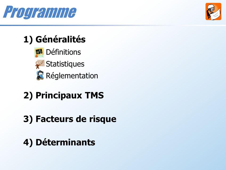 1) Généralités Définitions Statistiques Réglementation 2) Principaux TMS 3) Facteurs de risque 4) Déterminants Programme