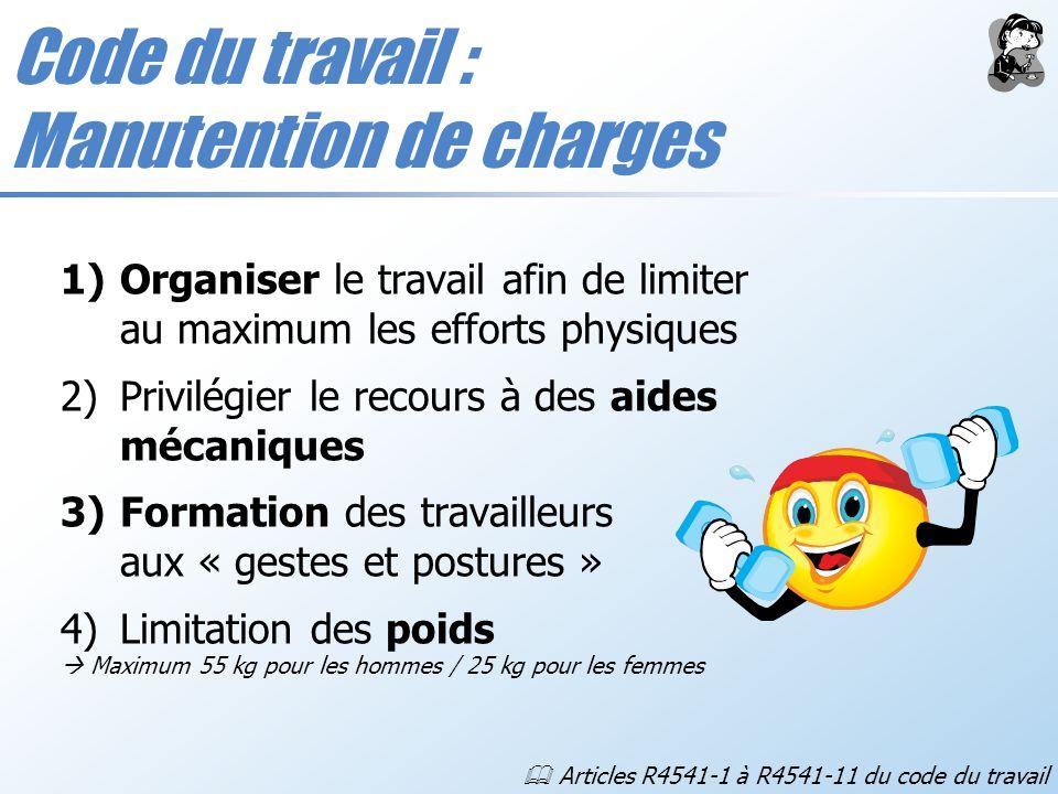 Code du travail : Manutention de charges 1)Organiser le travail afin de limiter au maximum les efforts physiques 2)Privilégier le recours à des aides