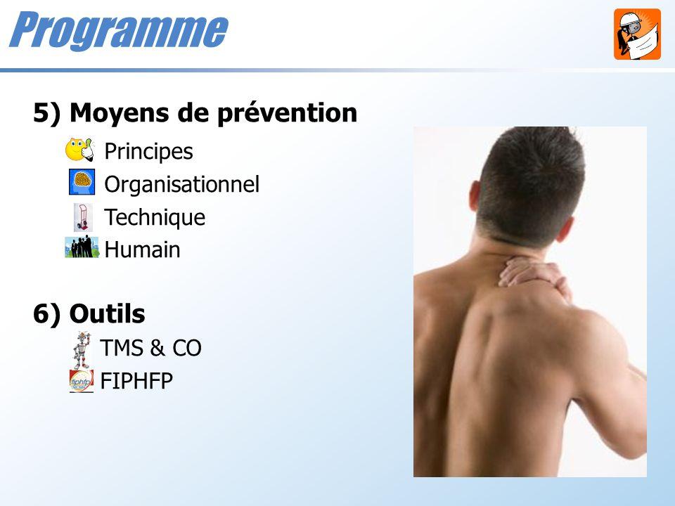 5) Moyens de prévention Principes Organisationnel Technique Humain 6) Outils TMS & CO FIPHFP