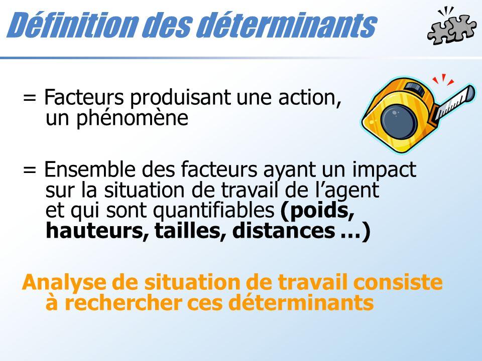 Définition des déterminants = Facteurs produisant une action, un phénomène = Ensemble des facteurs ayant un impact sur la situation de travail de lage