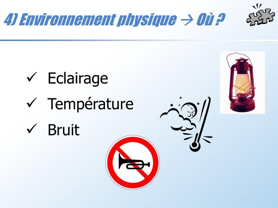 4) Environnement physique Où ? Eclairage Température Bruit