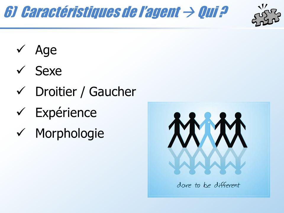 6) Caractéristiques de lagent Qui ? Age Sexe Droitier / Gaucher Expérience Morphologie