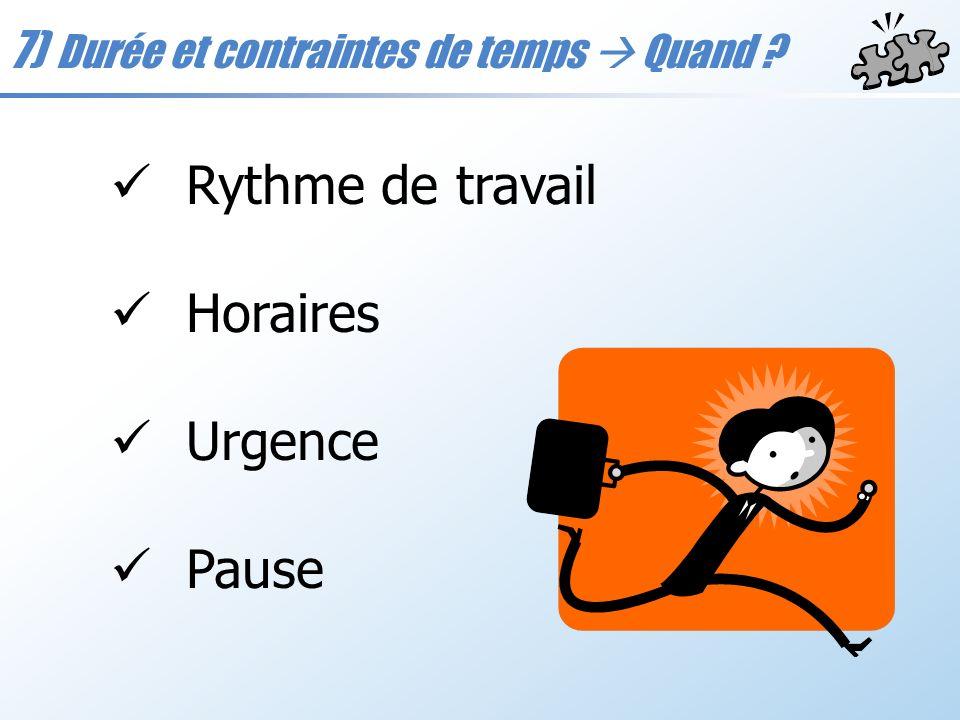 7) Durée et contraintes de temps Quand ? Rythme de travail Horaires Urgence Pause