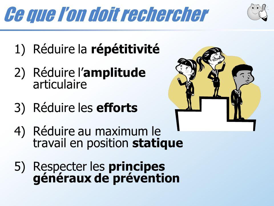 Ce que lon doit rechercher 1)Réduire la répétitivité 2)Réduire lamplitude articulaire 3)Réduire les efforts 4)Réduire au maximum le travail en positio