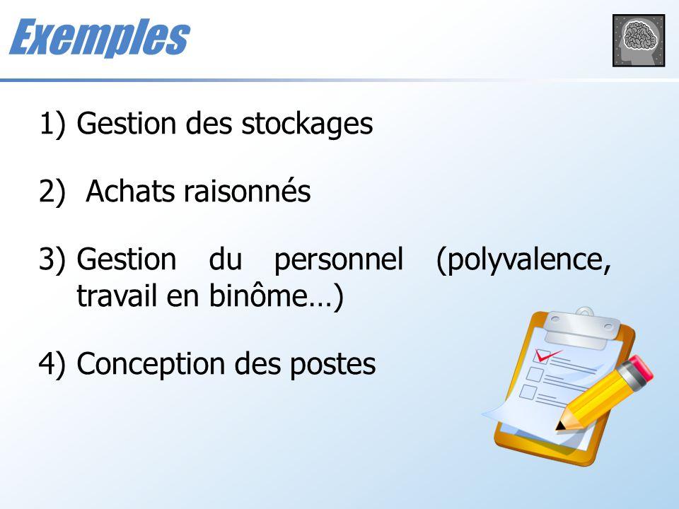 Exemples 1)Gestion des stockages 2) Achats raisonnés 3)Gestion du personnel (polyvalence, travail en binôme…) 4)Conception des postes