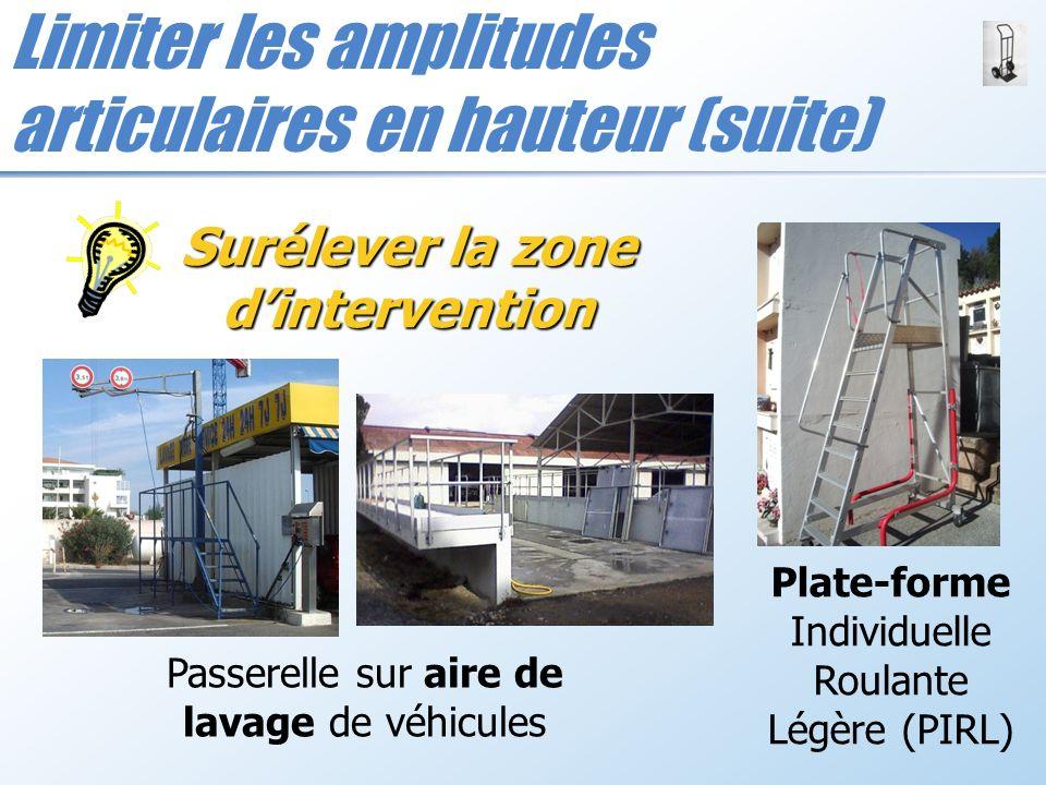Limiter les amplitudes articulaires en hauteur (suite) Plate-forme Individuelle Roulante Légère (PIRL) Passerelle sur aire de lavage de véhicules Suré