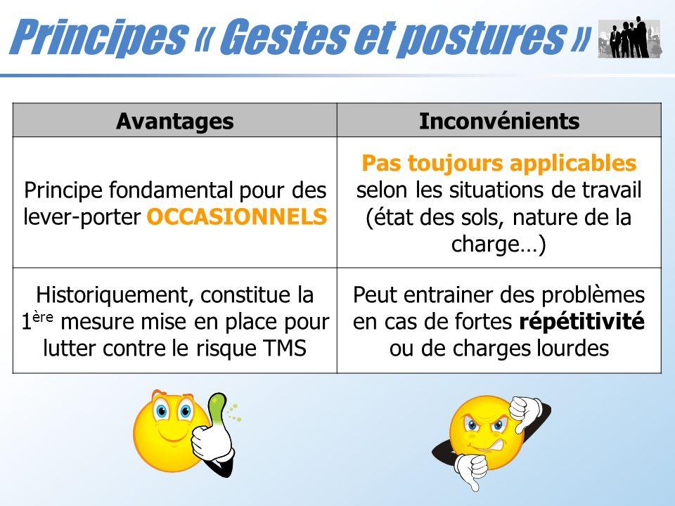 Principes « Gestes et postures » AvantagesInconvénients Principe fondamental pour des lever-porter OCCASIONNELS Pas toujours applicables selon les sit