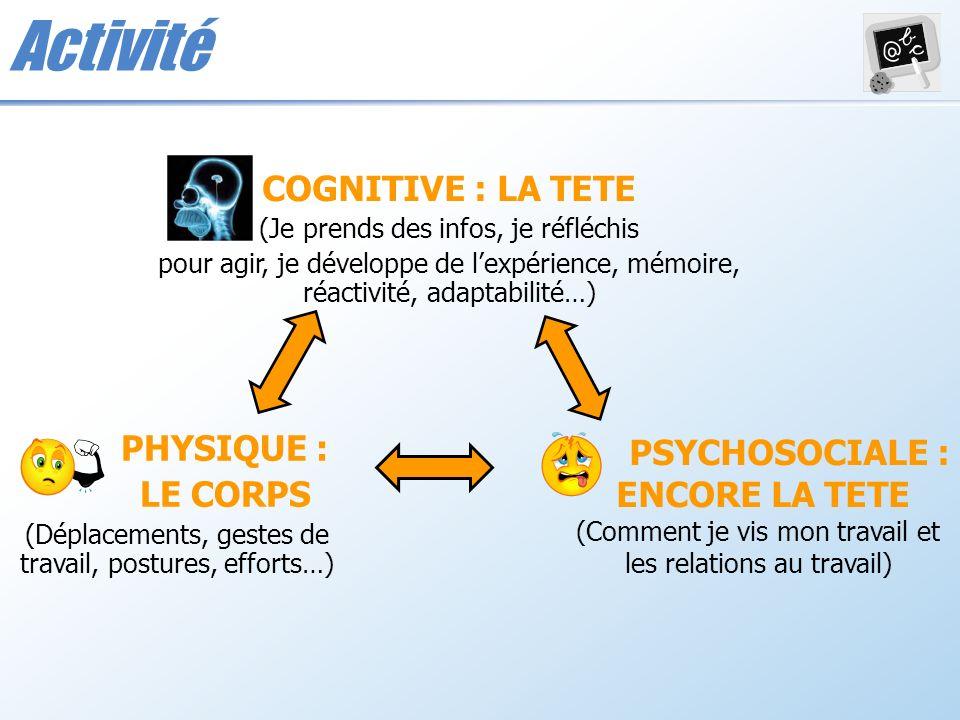 Activité COGNITIVE : LA TETE (Je prends des infos, je réfléchis pour agir, je développe de lexpérience, mémoire, réactivité, adaptabilité…) PHYSIQUE :