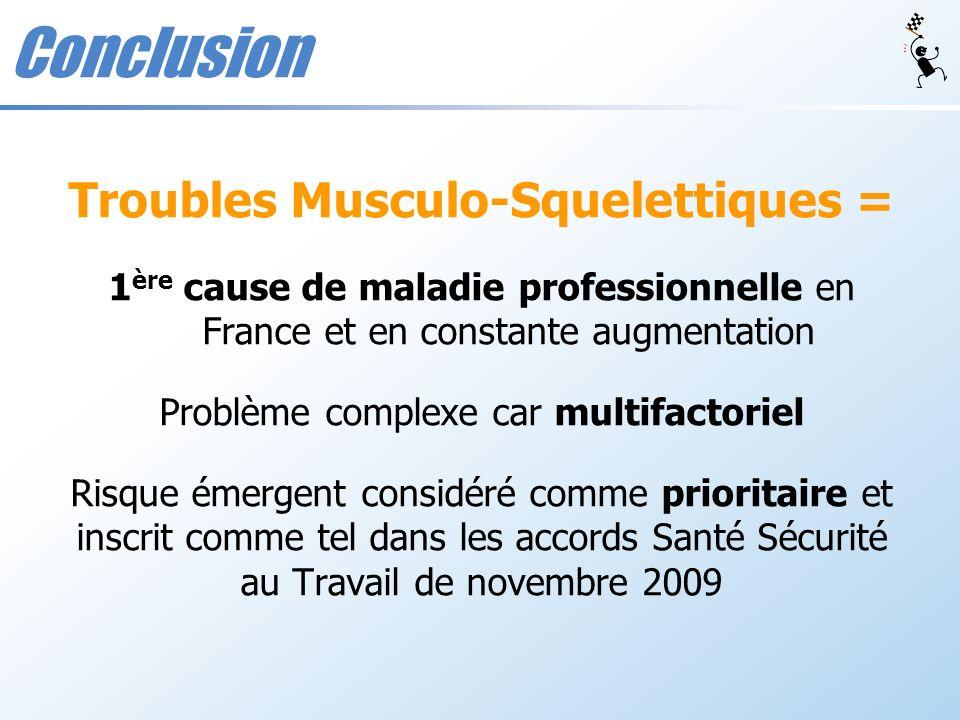 Troubles Musculo-Squelettiques = 1 ère cause de maladie professionnelle en France et en constante augmentation Problème complexe car multifactoriel Ri