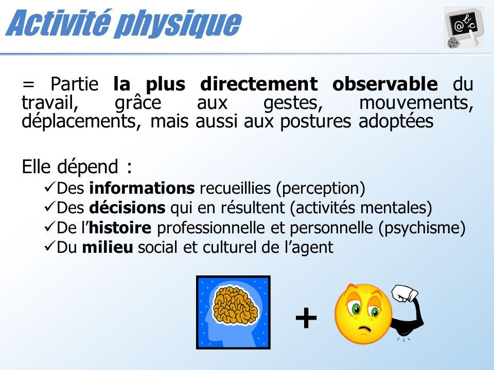 Activité physique = Partie la plus directement observable du travail, grâce aux gestes, mouvements, déplacements, mais aussi aux postures adoptées Ell