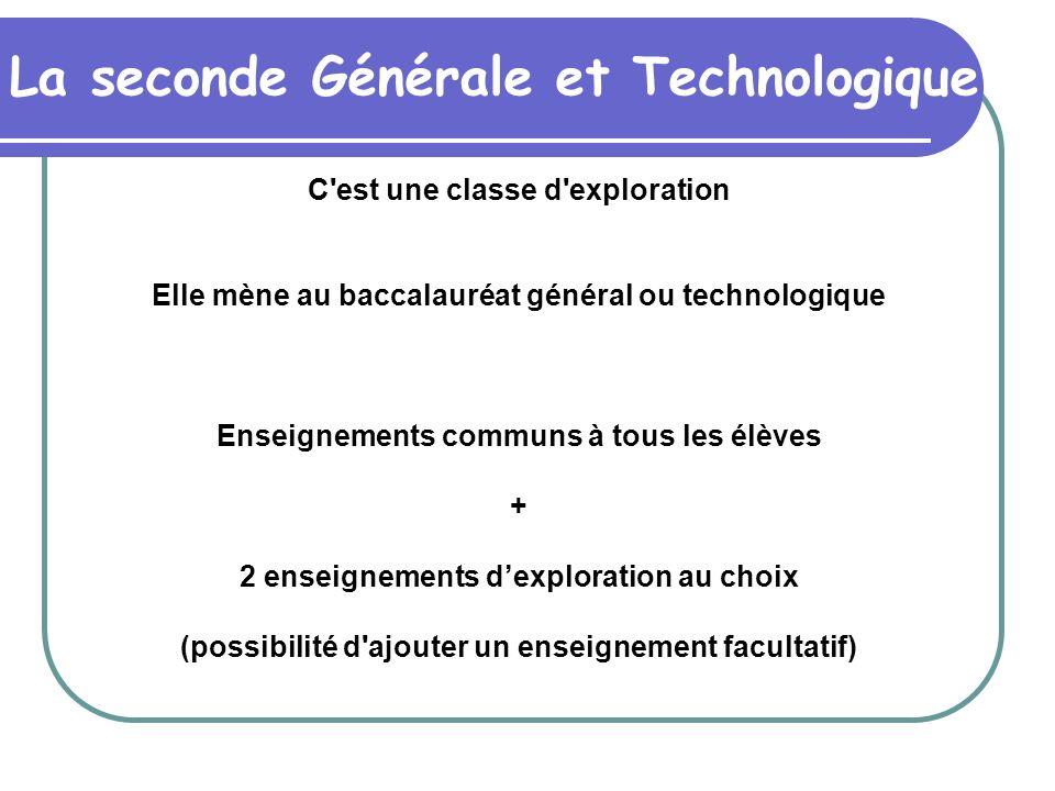 C'est une classe d'exploration Elle mène au baccalauréat général ou technologique Enseignements communs à tous les élèves + 2 enseignements dexplorati