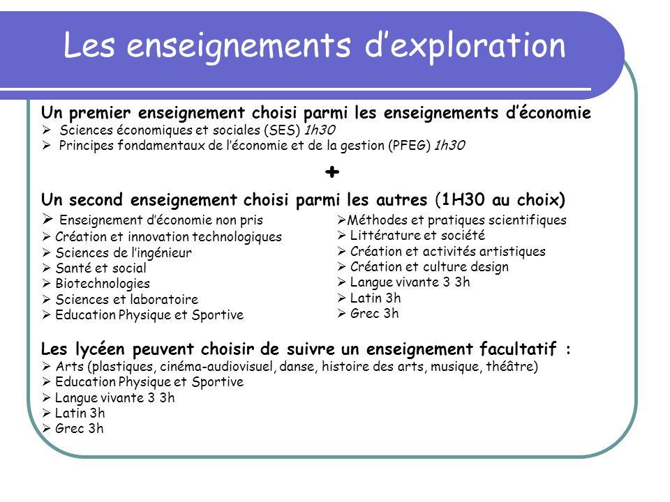 Les enseignements dexploration Un premier enseignement choisi parmi les enseignements déconomie Sciences économiques et sociales (SES) 1h30 Principes