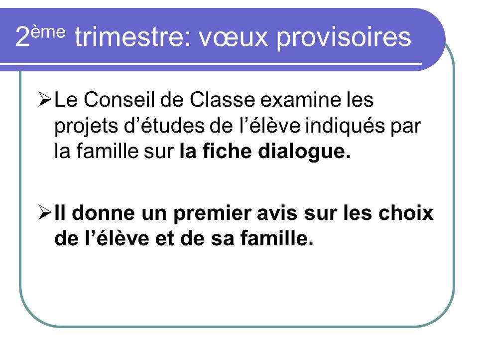 2 ème trimestre: vœux provisoires Le Conseil de Classe examine les projets détudes de lélève indiqués par la famille sur la fiche dialogue. Il donne u