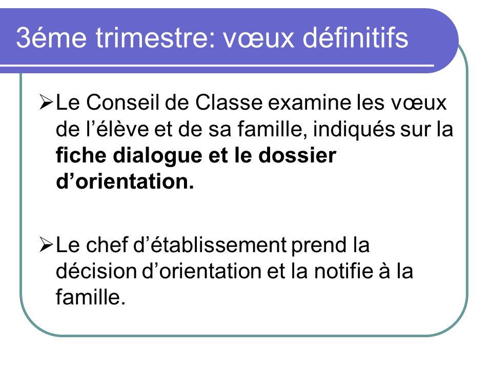 3éme trimestre: vœux définitifs Le Conseil de Classe examine les vœux de lélève et de sa famille, indiqués sur la fiche dialogue et le dossier dorient
