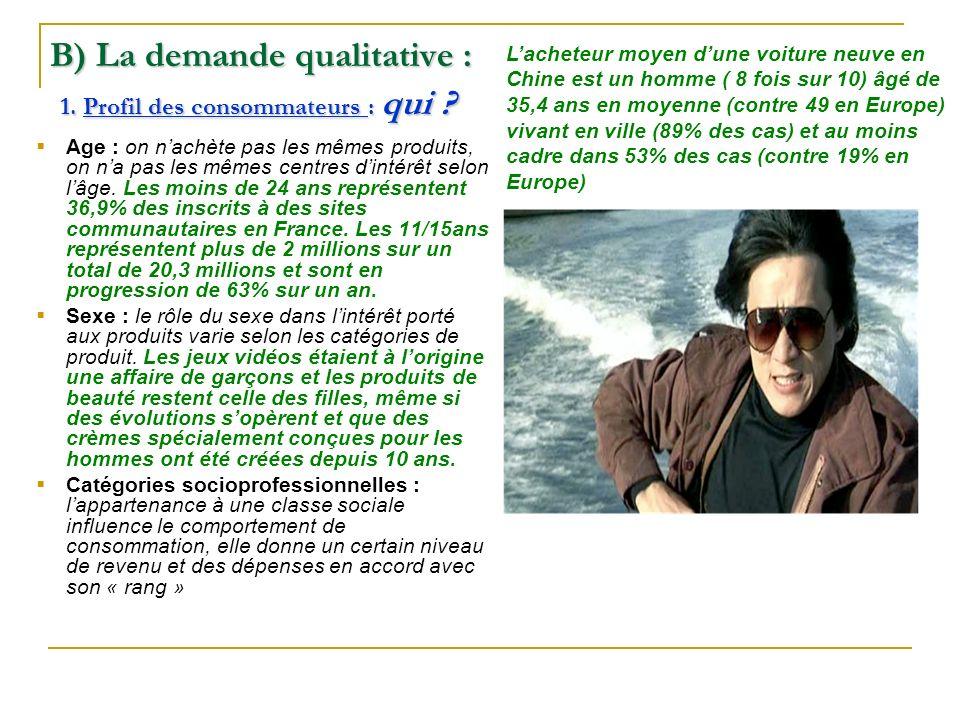 B) La demande qualitative : 1. Profil des consommateurs : qui ? Age : on nachète pas les mêmes produits, on na pas les mêmes centres dintérêt selon lâ