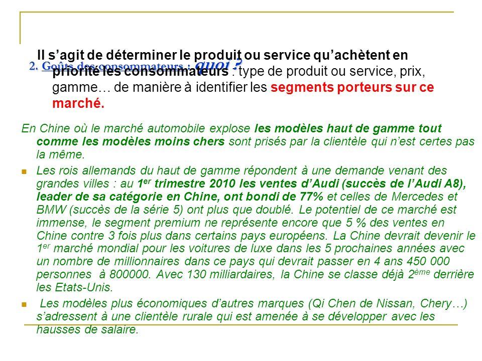 2. Goûts des consommateurs : quoi ? Il sagit de déterminer le produit ou service quachètent en priorité les consommateurs : type de produit ou service