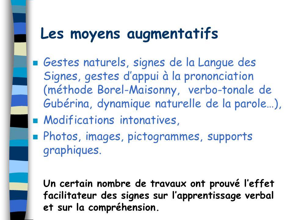 Les moyens augmentatifs n Gestes naturels, signes de la Langue des Signes, gestes dappui à la prononciation (méthode Borel-Maisonny, verbo-tonale de G
