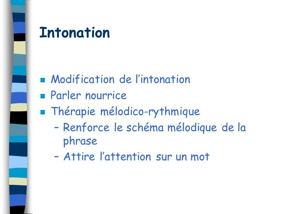 Intonation n Modification de lintonation n Parler nourrice n Thérapie mélodico-rythmique –Renforce le schéma mélodique de la phrase –Attire lattention