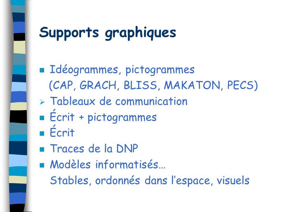 Supports graphiques n Idéogrammes, pictogrammes (CAP, GRACH, BLISS, MAKATON, PECS) Tableaux de communication n Écrit + pictogrammes n Écrit n Traces d