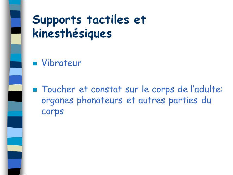 Supports tactiles et kinesthésiques n Vibrateur n Toucher et constat sur le corps de ladulte: organes phonateurs et autres parties du corps