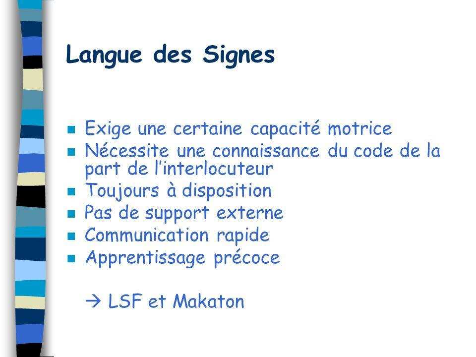 Langue des Signes n Exige une certaine capacité motrice n Nécessite une connaissance du code de la part de linterlocuteur n Toujours à disposition n P
