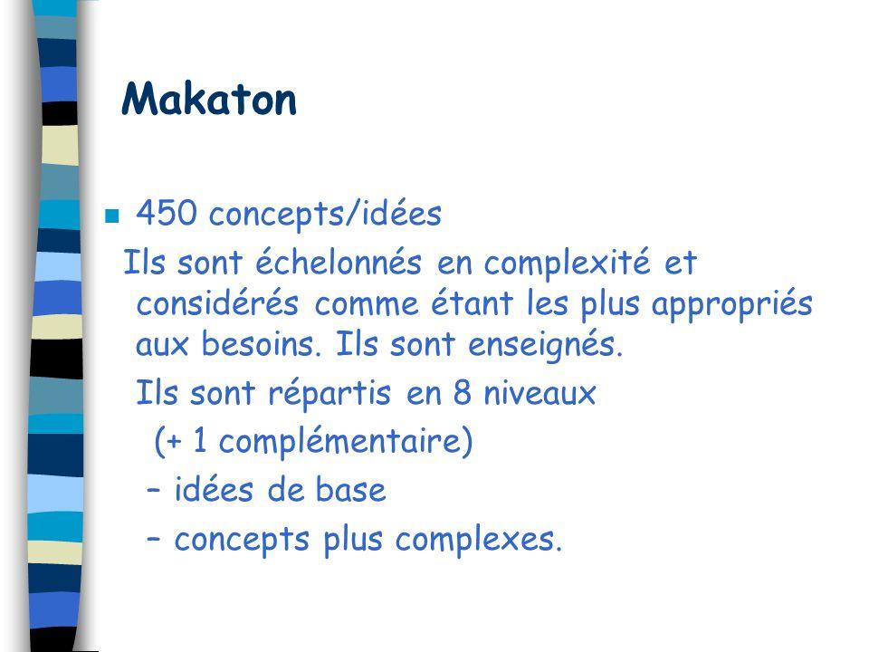 Makaton n 450 concepts/idées Ils sont échelonnés en complexité et considérés comme étant les plus appropriés aux besoins. Ils sont enseignés. Ils sont
